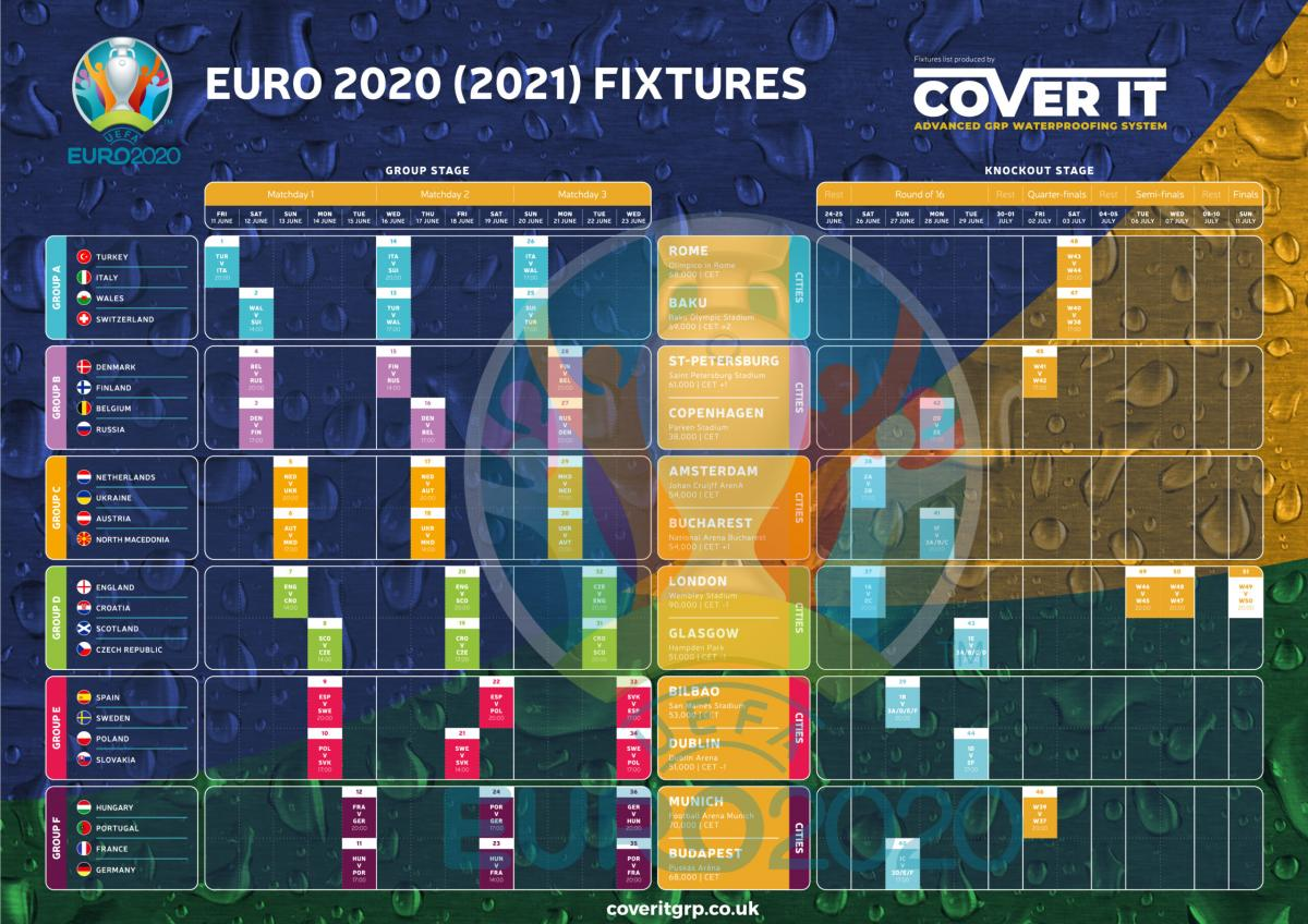 Euro 2020 (2021) Free Fixtures List Wallchart Download from Cover It Advanced GRP