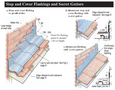 Step and Cover flashings and secret gutters diagram